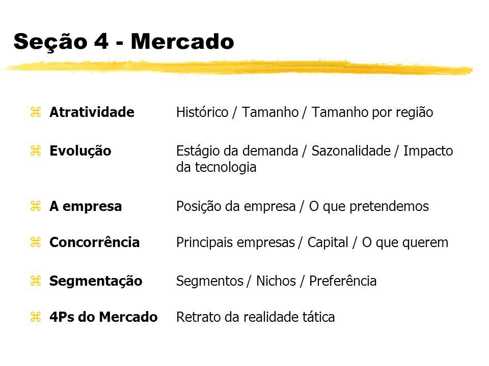 Seção 4 - Mercado Atratividade Histórico / Tamanho / Tamanho por região. Evolução Estágio da demanda / Sazonalidade / Impacto da tecnologia.