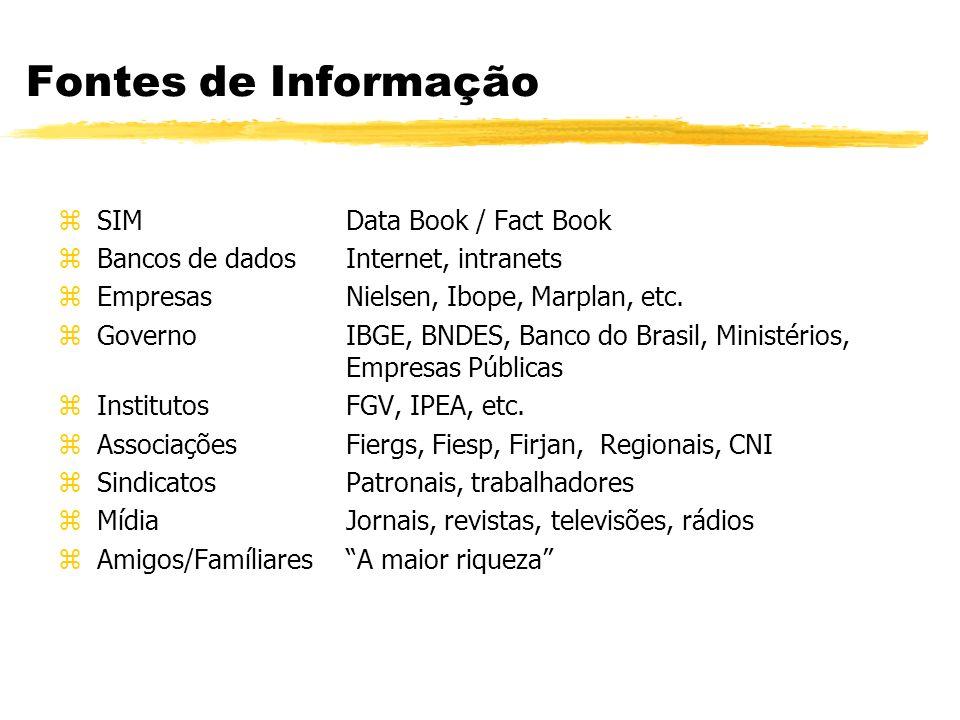 Fontes de Informação SIM Data Book / Fact Book