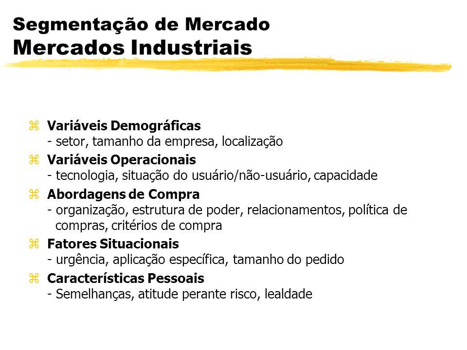 Segmentação de Mercado Mercados Industriais