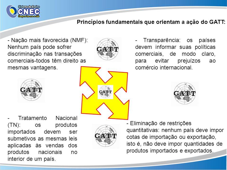 Princípios fundamentais que orientam a ação do GATT: