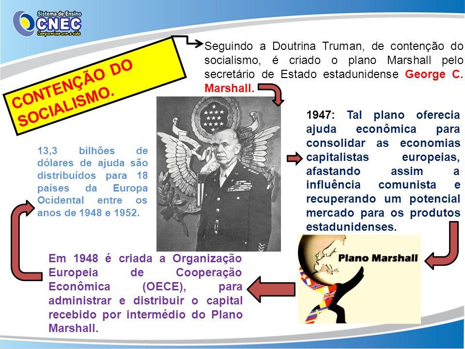 CONTENÇÃO DO SOCIALISMO.