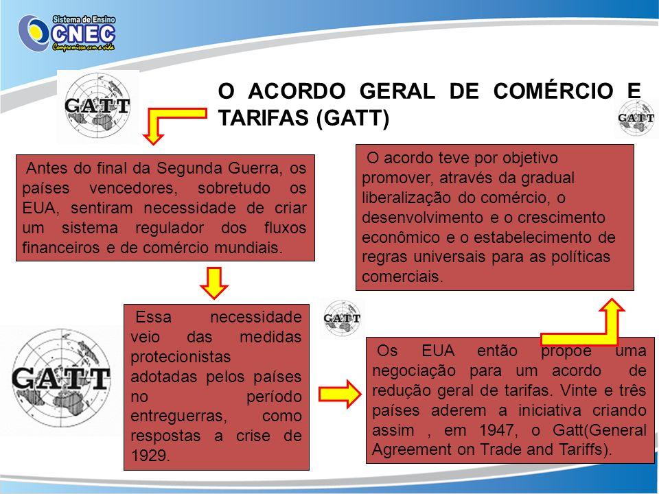 O ACORDO GERAL DE COMÉRCIO E TARIFAS (GATT)
