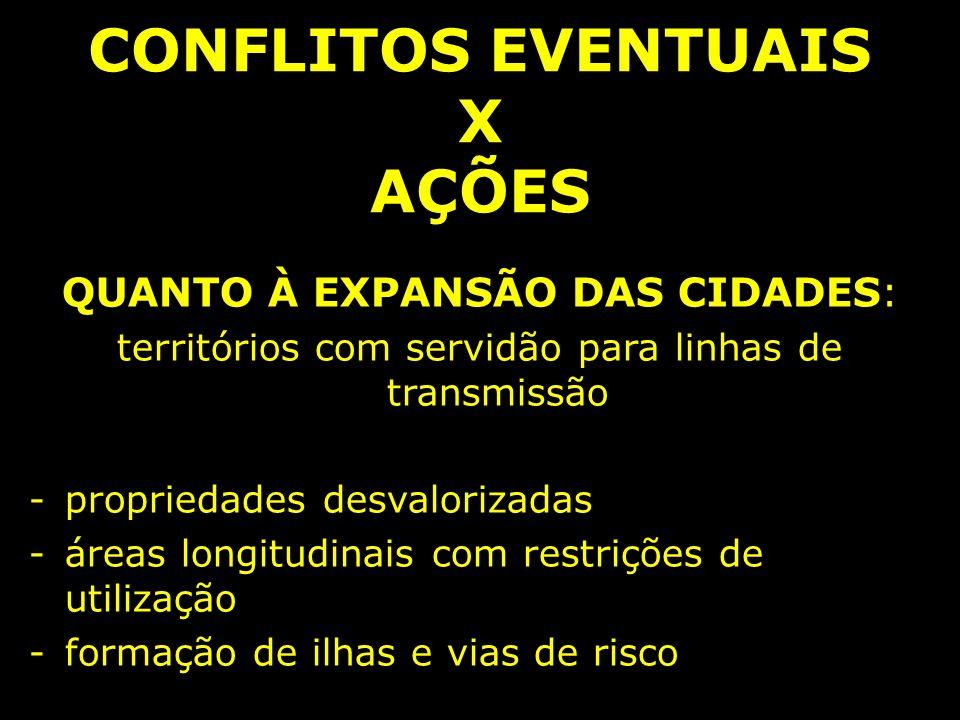 CONFLITOS EVENTUAIS X AÇÕES