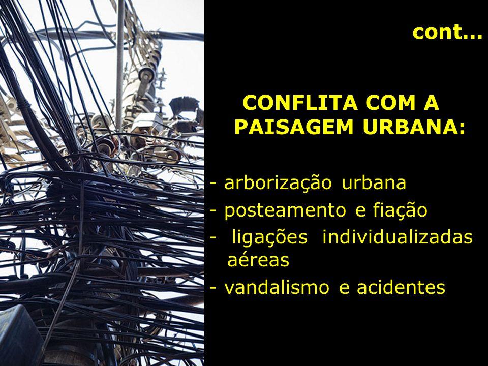 CONFLITA COM A PAISAGEM URBANA: