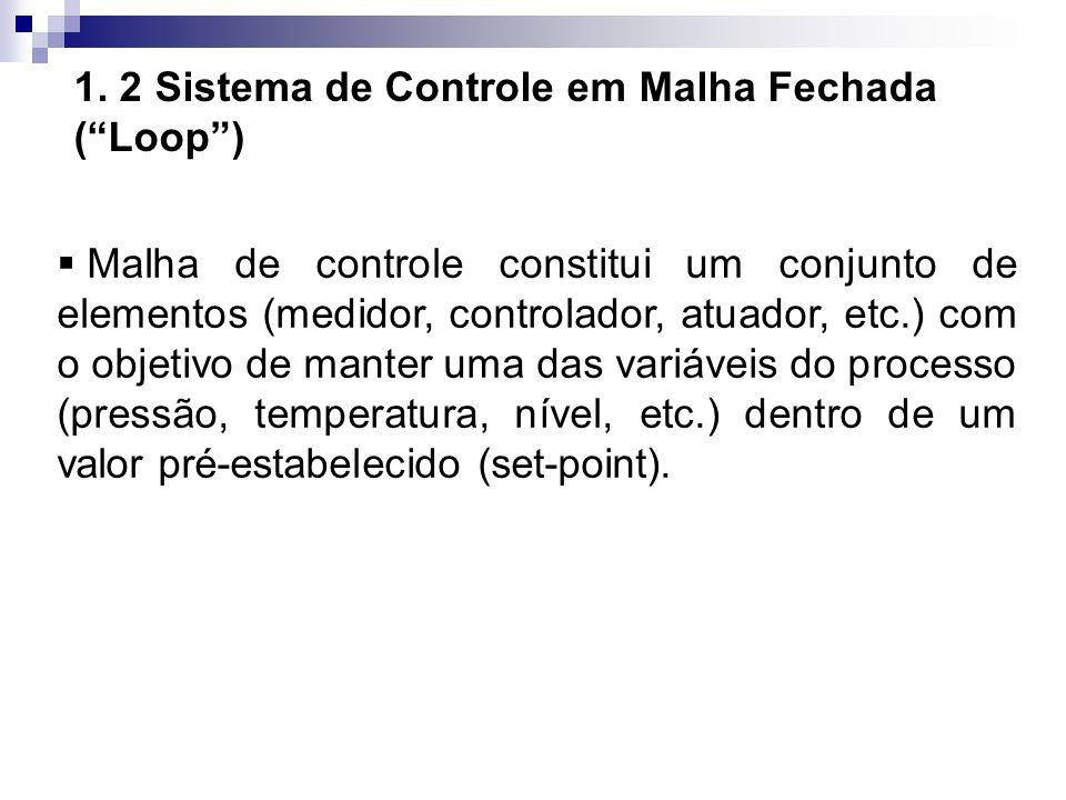 1. 2 Sistema de Controle em Malha Fechada ( Loop )