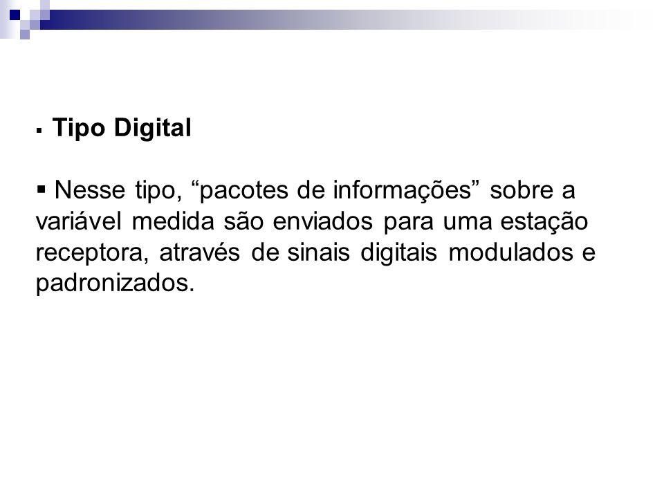 Tipo Digital