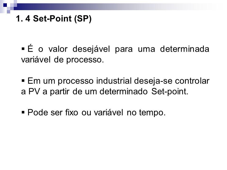 1. 4 Set-Point (SP)É o valor desejável para uma determinada variável de processo.