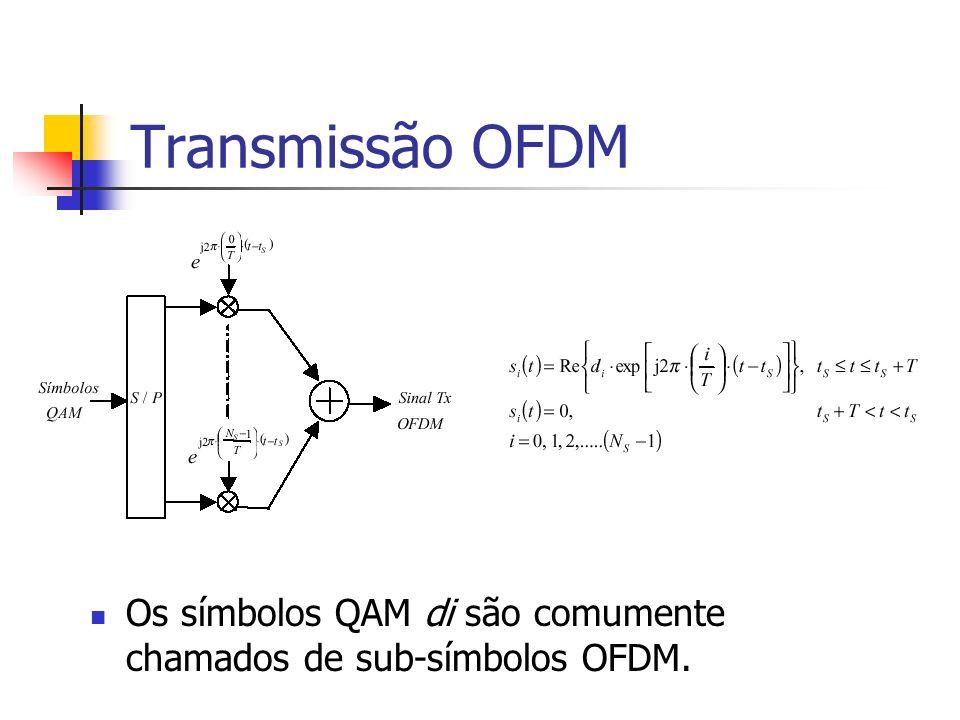 Transmissão OFDM Os símbolos QAM di são comumente chamados de sub-símbolos OFDM.