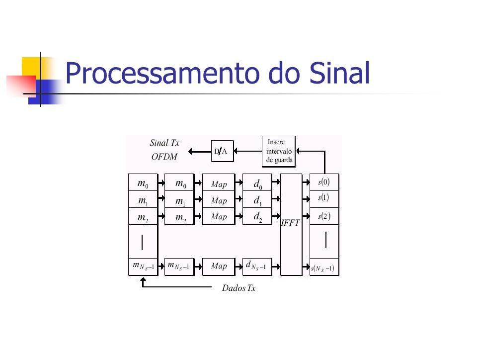 Processamento do Sinal