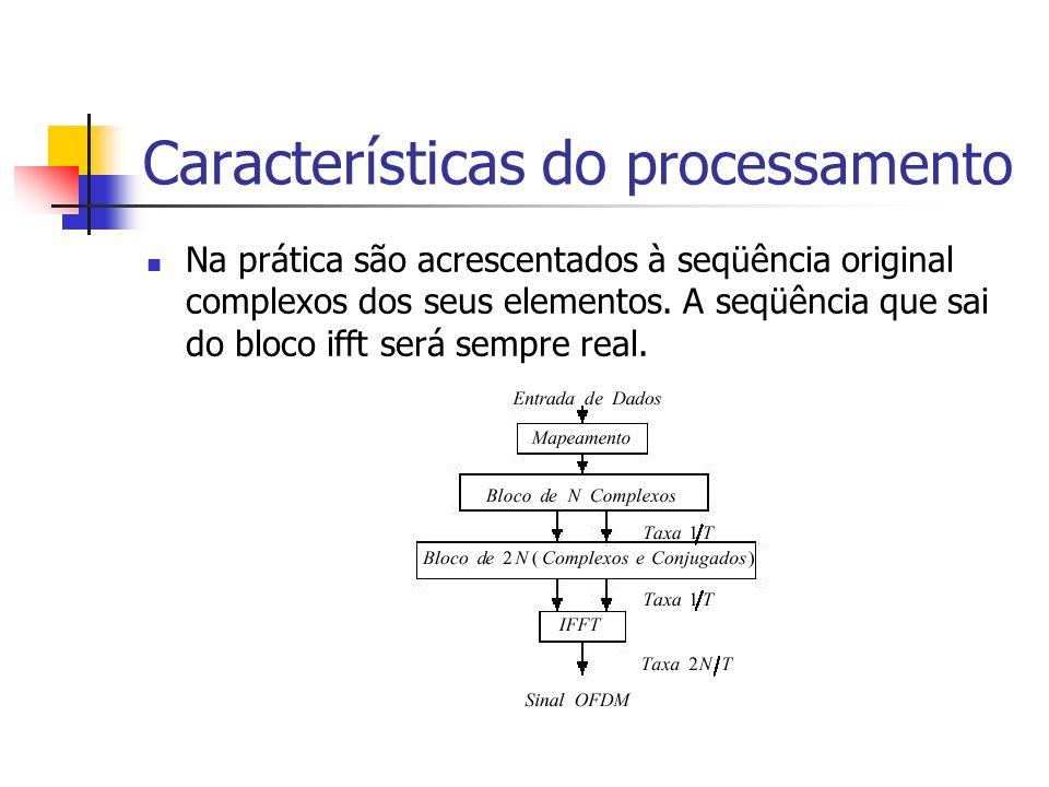 Características do processamento