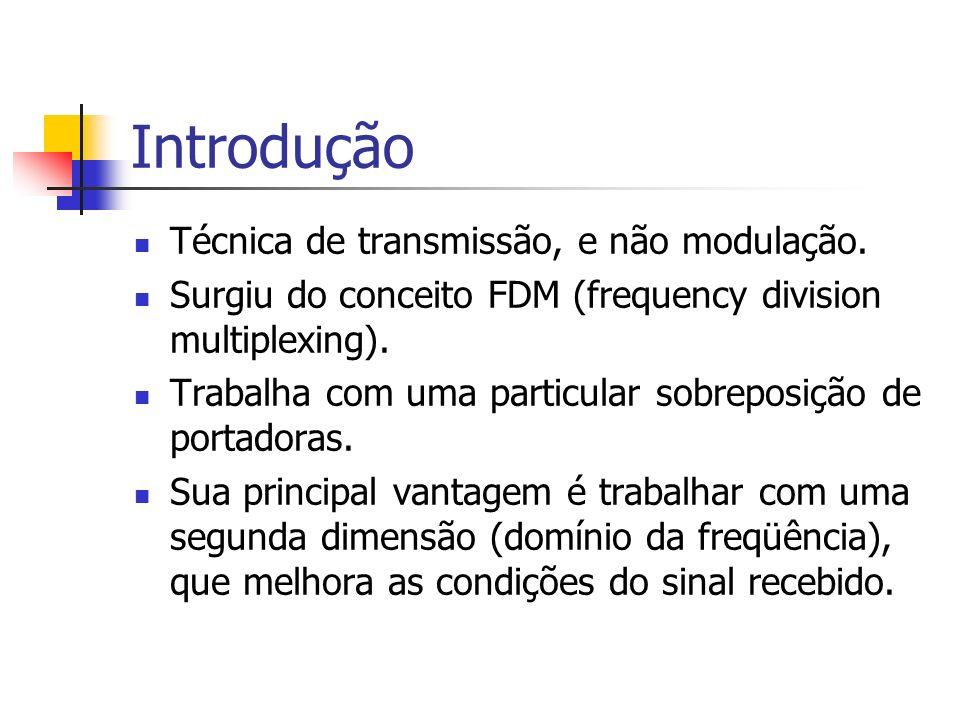 Introdução Técnica de transmissão, e não modulação.