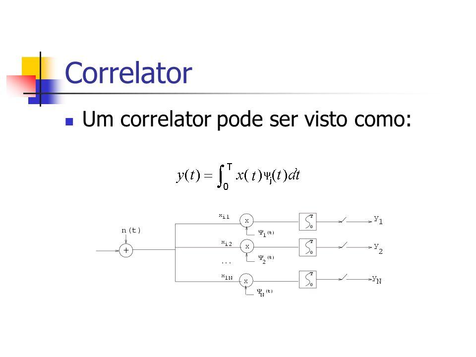 Correlator Um correlator pode ser visto como: