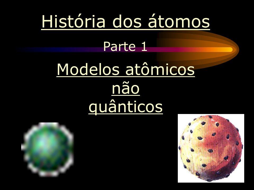 História dos átomos Parte 1 Modelos atômicos não quânticos