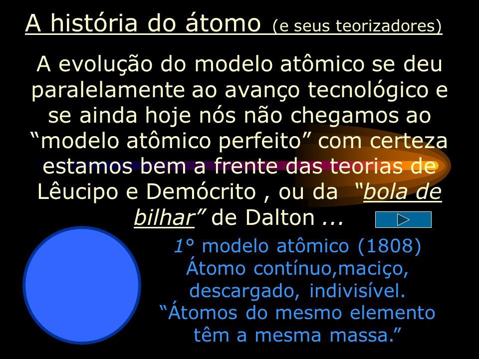 A história do átomo (e seus teorizadores)
