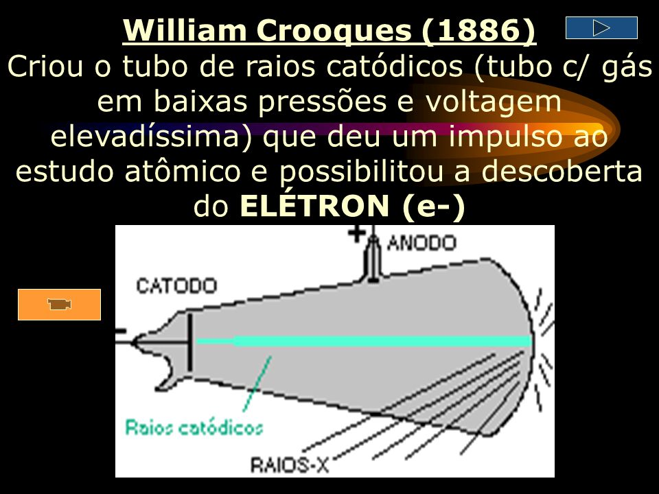 William Crooques (1886)