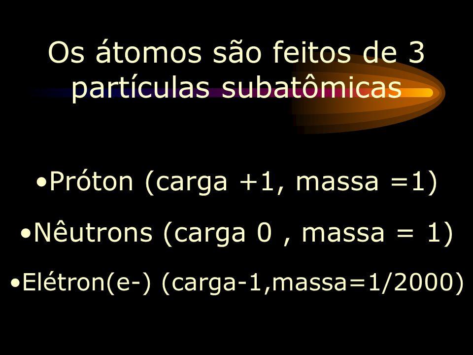 Os átomos são feitos de 3 partículas subatômicas