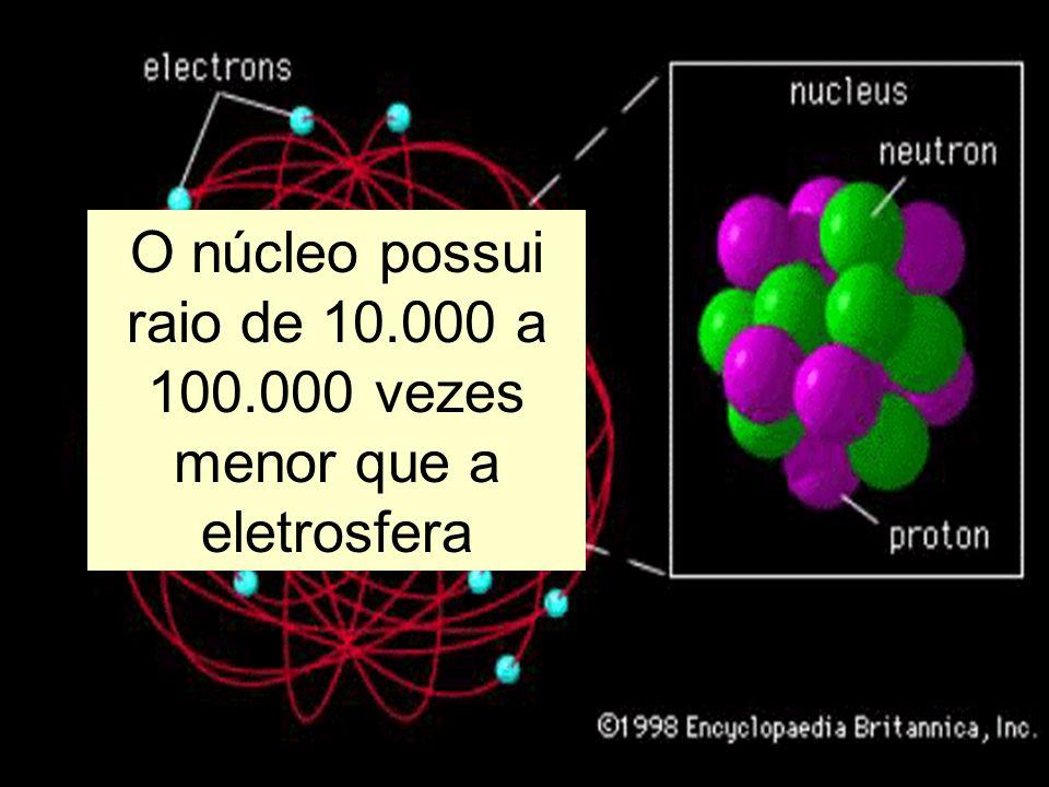 O núcleo possui raio de 10.000 a 100.000 vezes menor que a eletrosfera