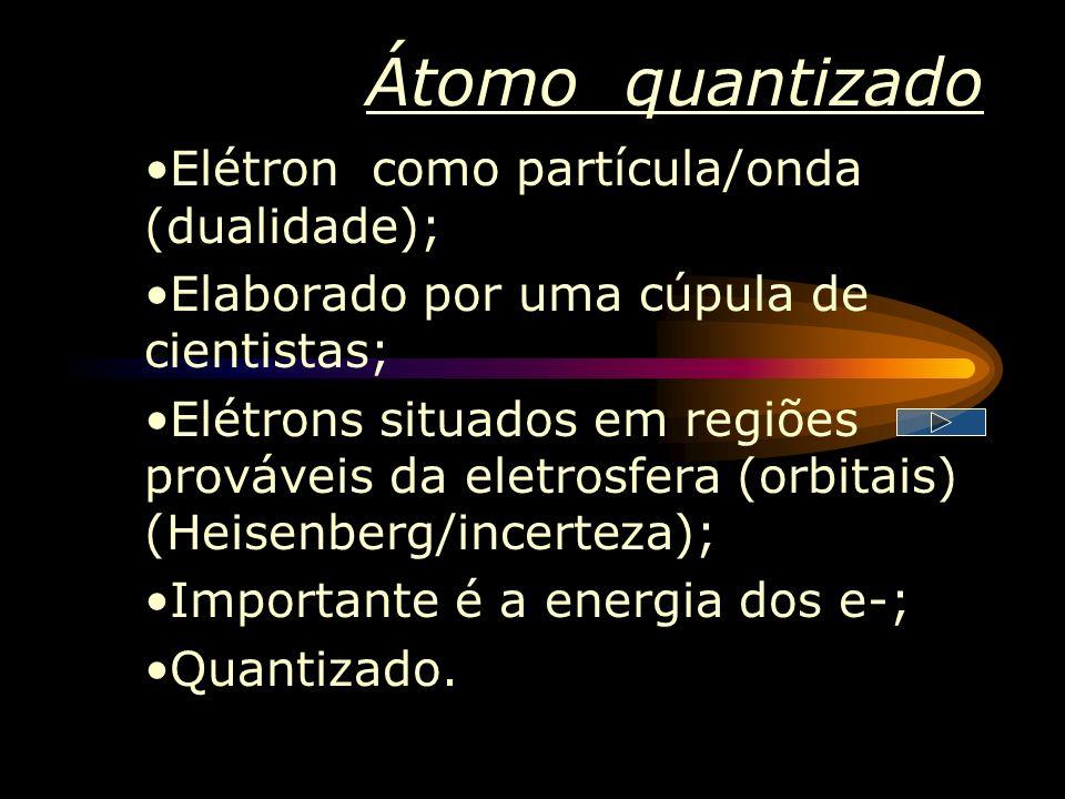Átomo quantizado Elétron como partícula/onda (dualidade);