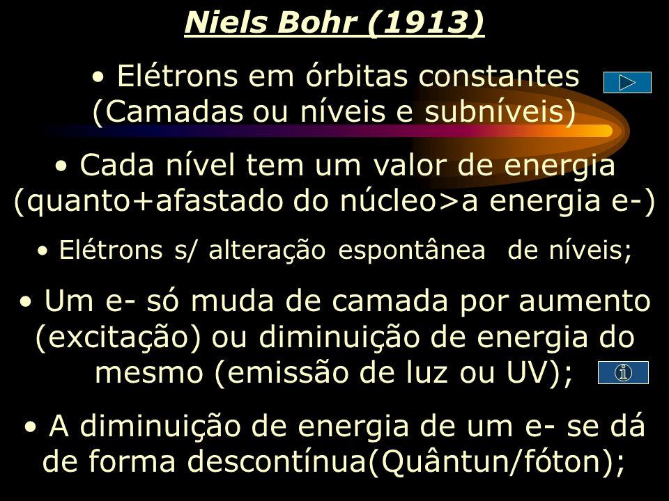 Elétrons em órbitas constantes (Camadas ou níveis e subníveis)