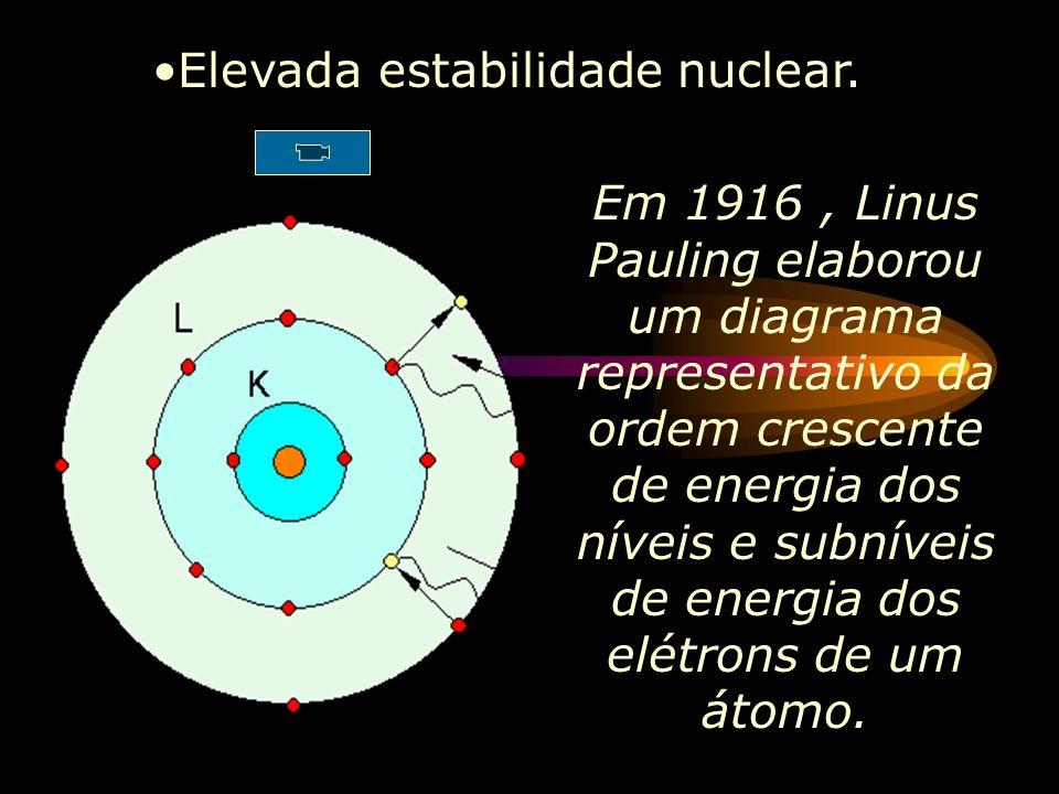 Elevada estabilidade nuclear.