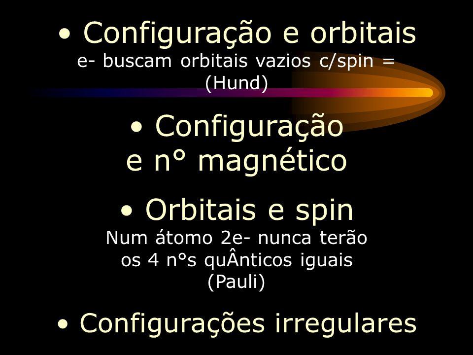 Configuração e orbitais