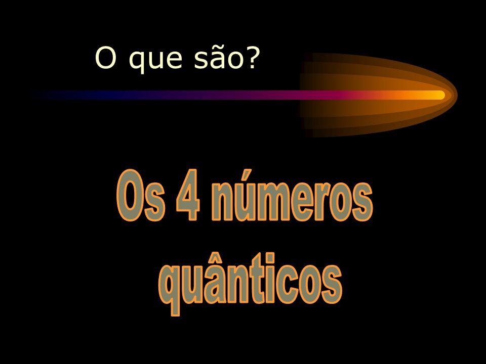 O que são Os 4 números quânticos
