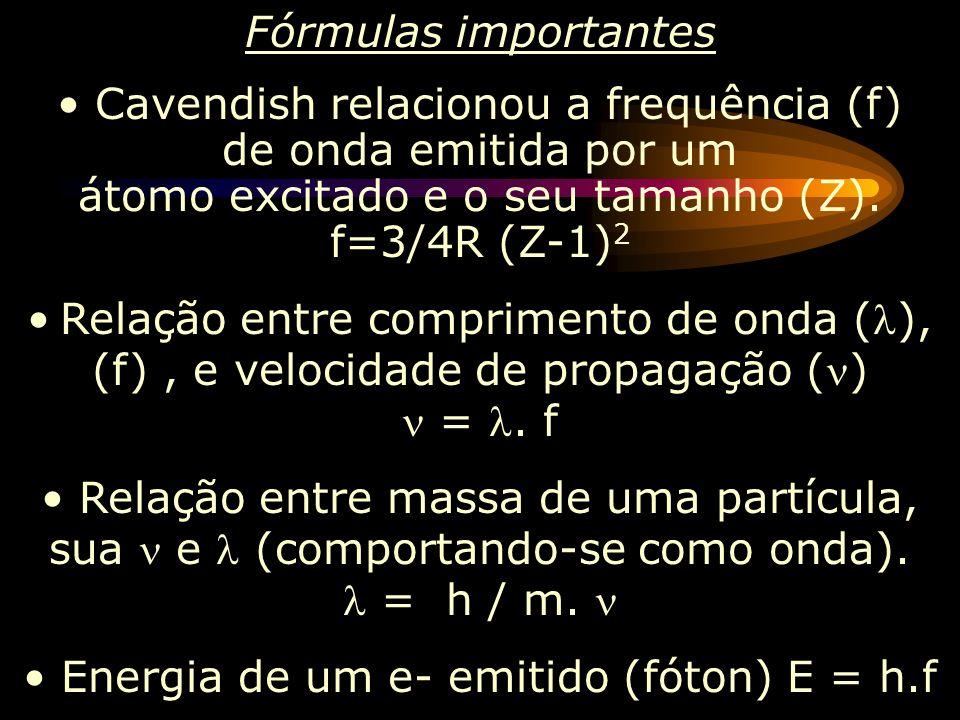Energia de um e- emitido (fóton) E = h.f
