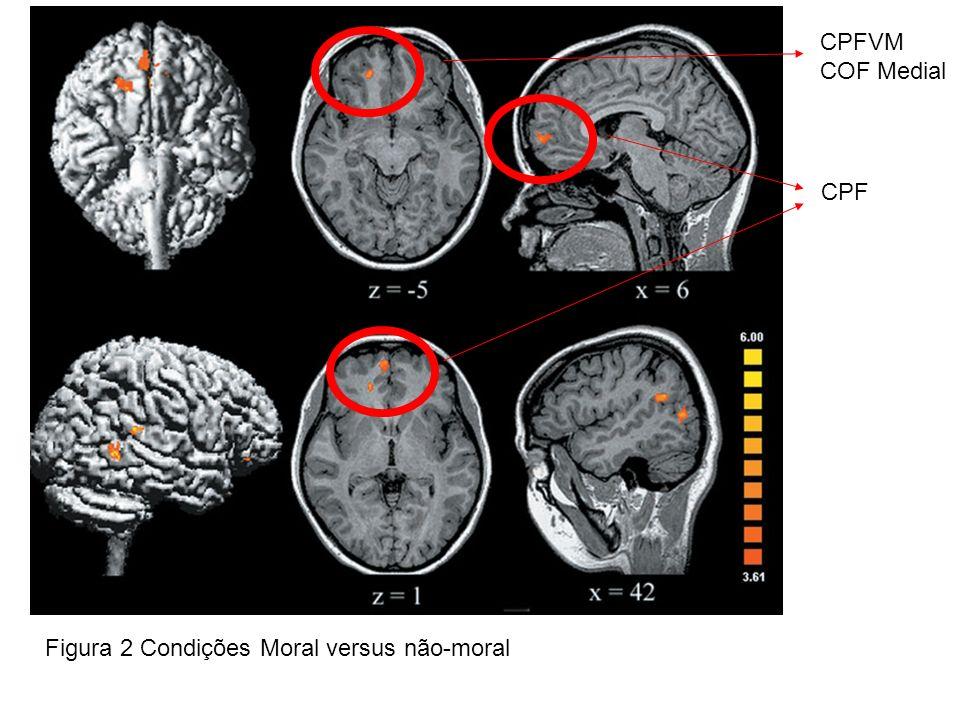 CPFVM COF Medial CPF Figura 2 Condições Moral versus não-moral