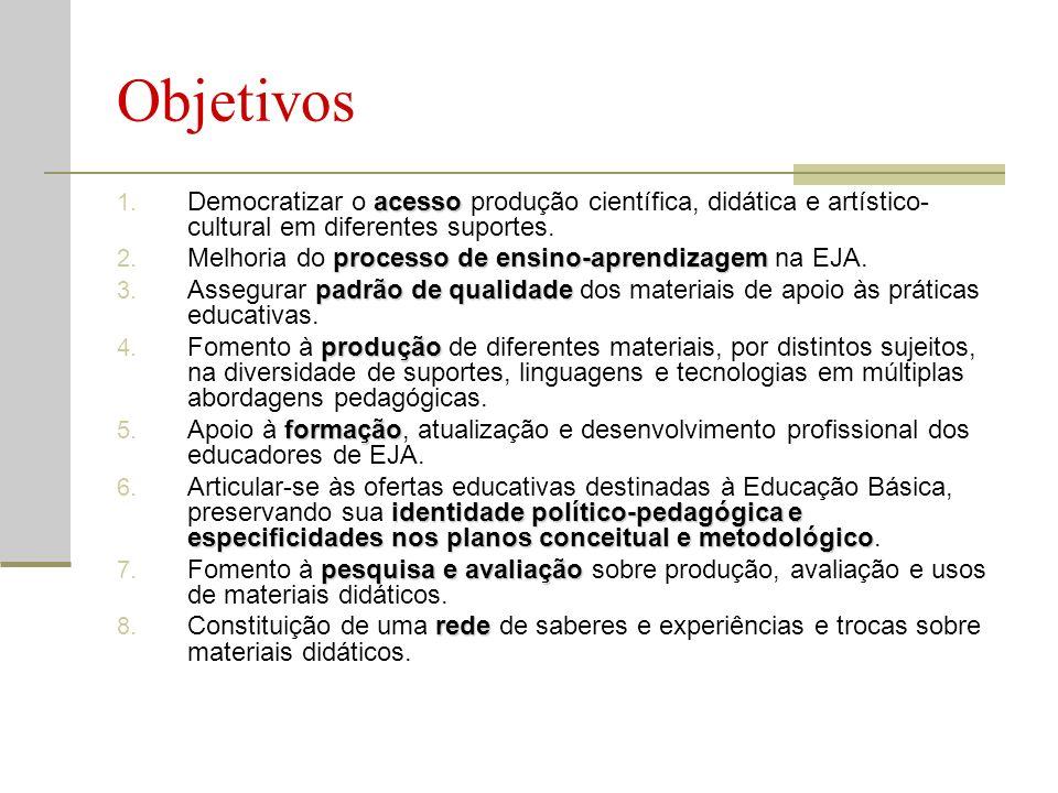 Objetivos Democratizar o acesso produção científica, didática e artístico-cultural em diferentes suportes.