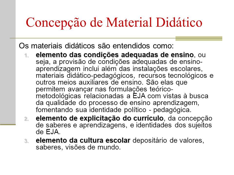 Concepção de Material Didático