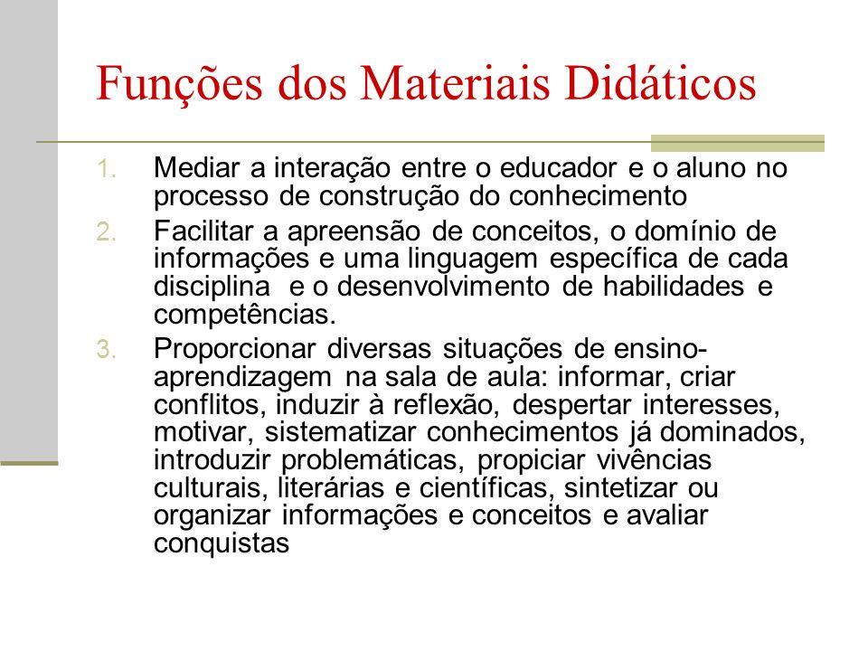 Funções dos Materiais Didáticos