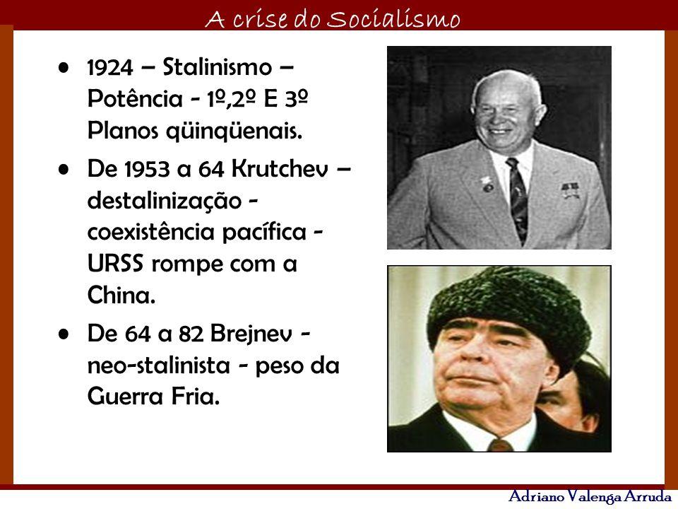 1924 – Stalinismo – Potência - 1º,2º E 3º Planos qüinqüenais.