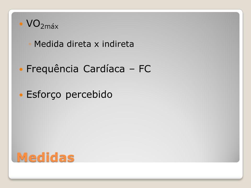 Medidas VO2máx Frequência Cardíaca – FC Esforço percebido
