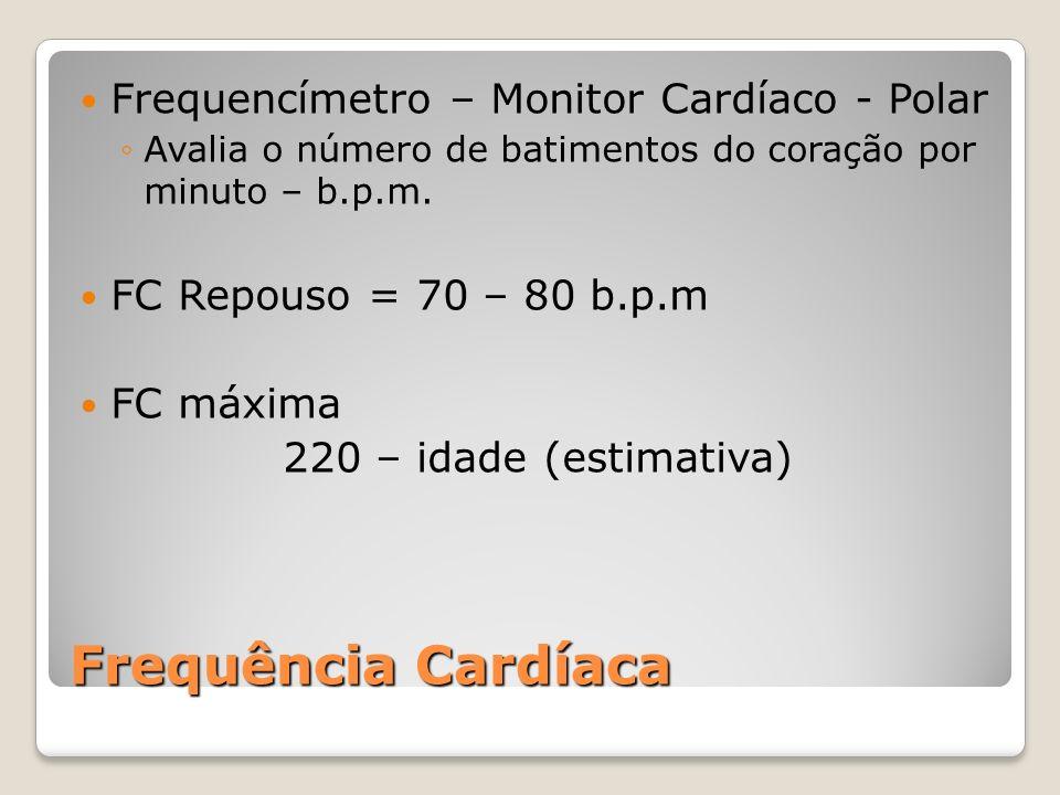 Frequência Cardíaca Frequencímetro – Monitor Cardíaco - Polar