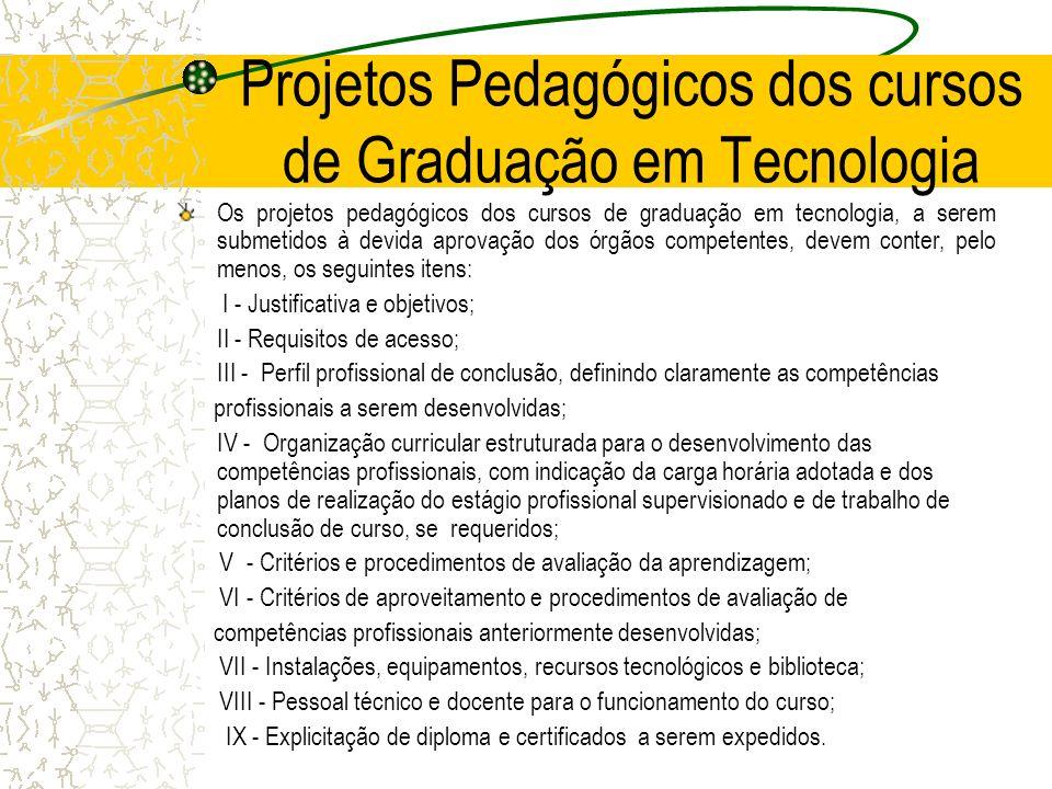 Projetos Pedagógicos dos cursos de Graduação em Tecnologia