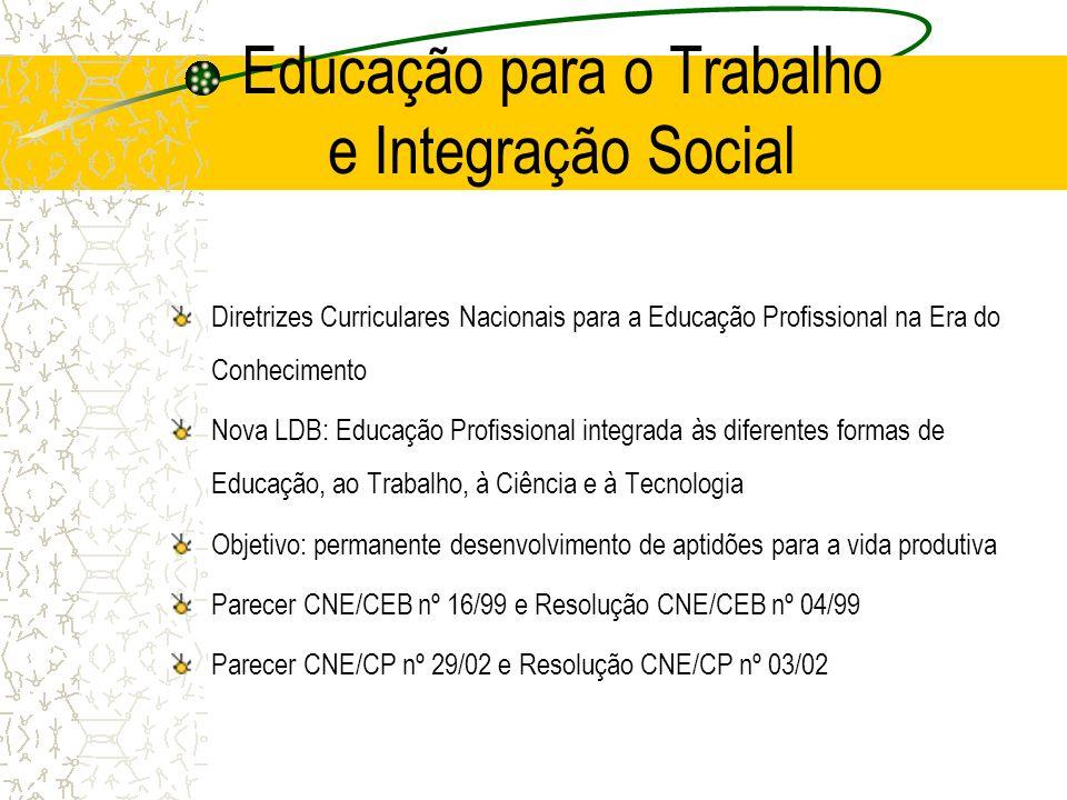 Educação para o Trabalho e Integração Social