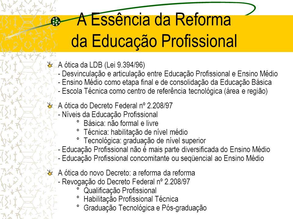 A Essência da Reforma da Educação Profissional