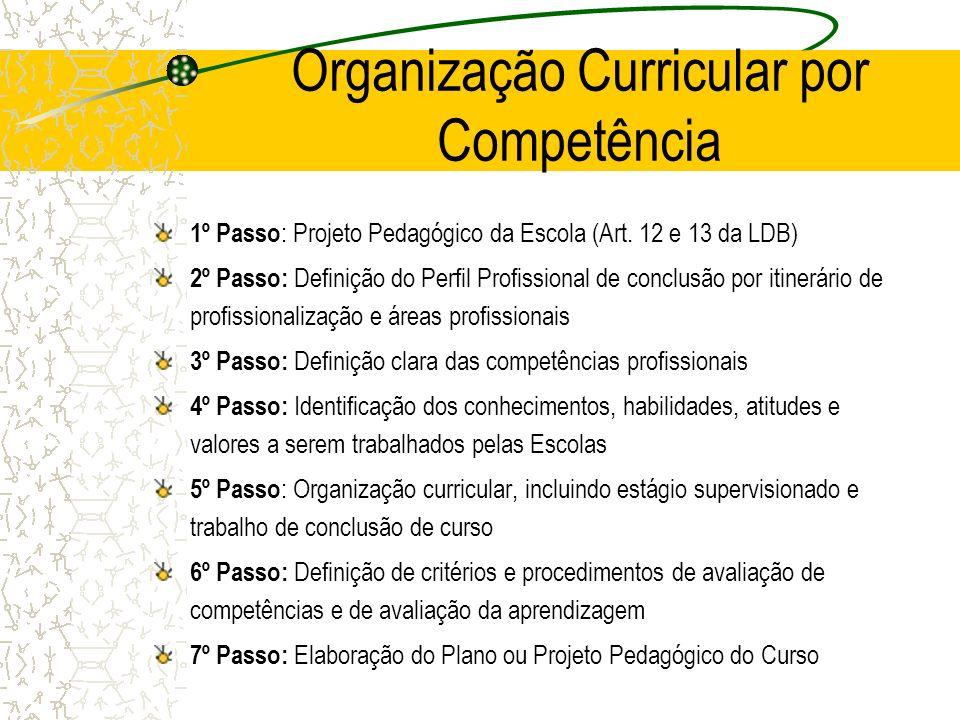 Organização Curricular por Competência