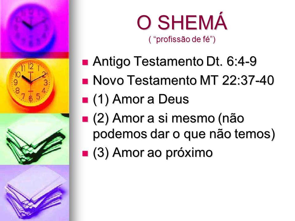 O SHEMÁ ( profissão de fé )