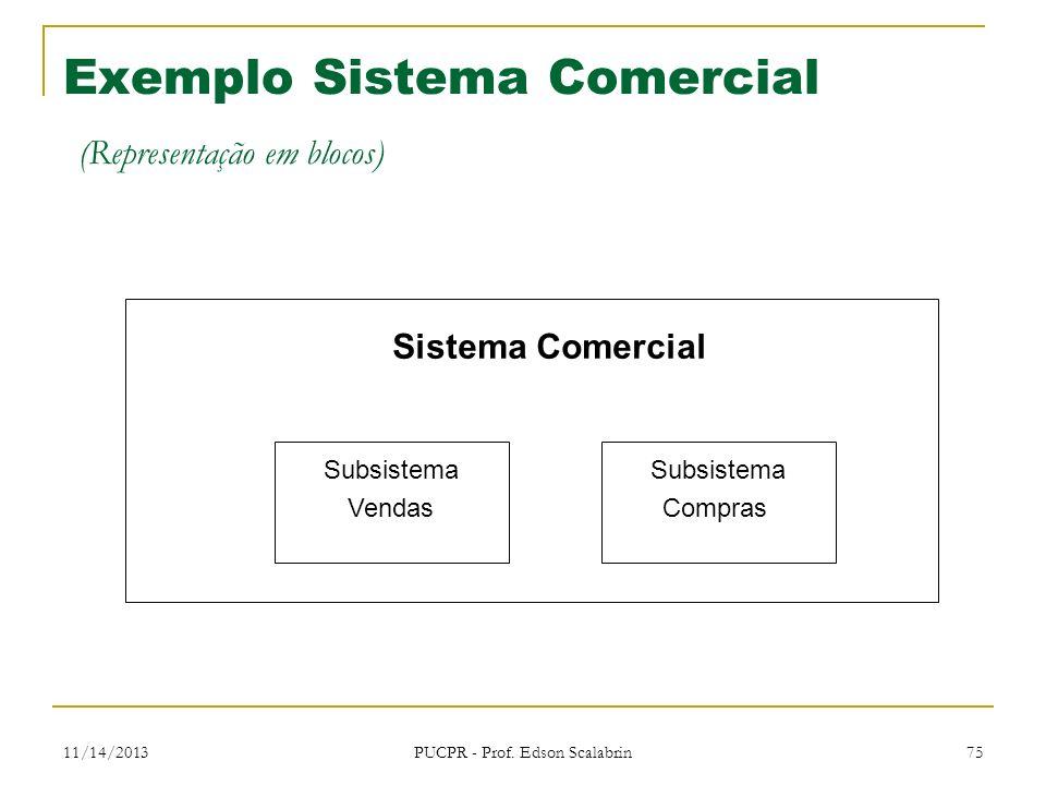 Exemplo Sistema Comercial (Representação em blocos)