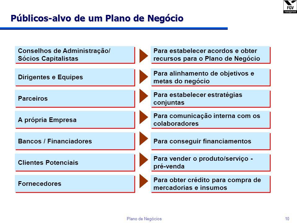 Públicos-alvo de um Plano de Negócio