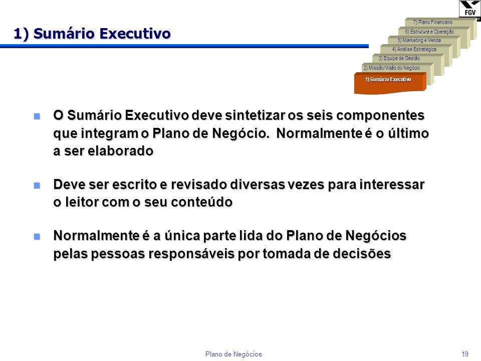 1) Sumário Executivo 7) Plano Financeiro. 6) Estrutura e Operação. 5) Marketing e Venda. 4) Análise Estratégica.