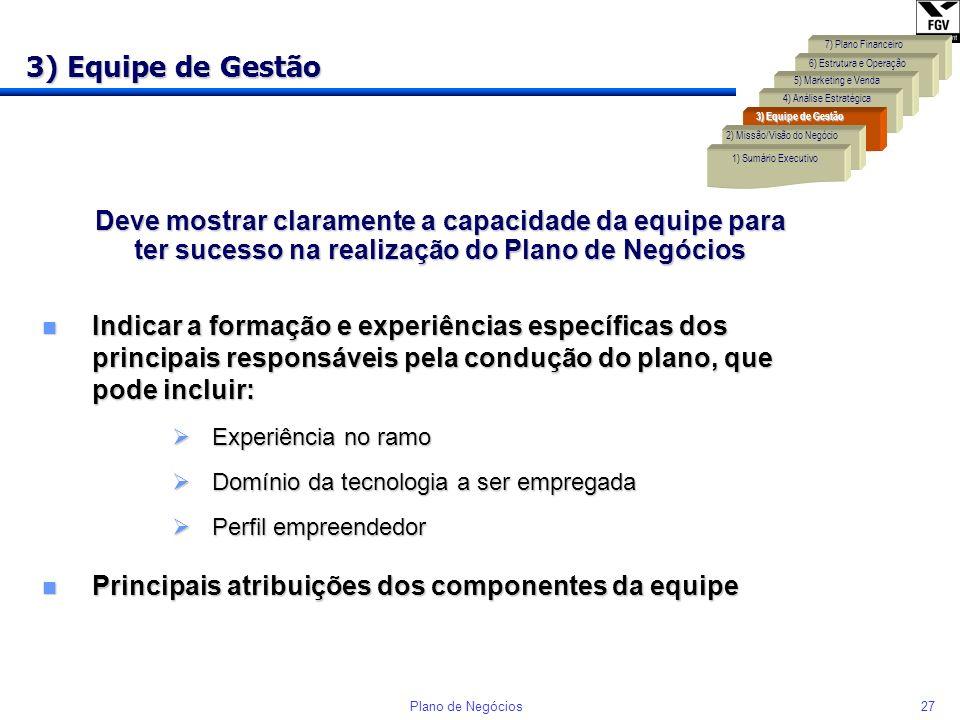3) Equipe de Gestão 7) Plano Financeiro. 6) Estrutura e Operação. 5) Marketing e Venda. 4) Análise Estratégica.