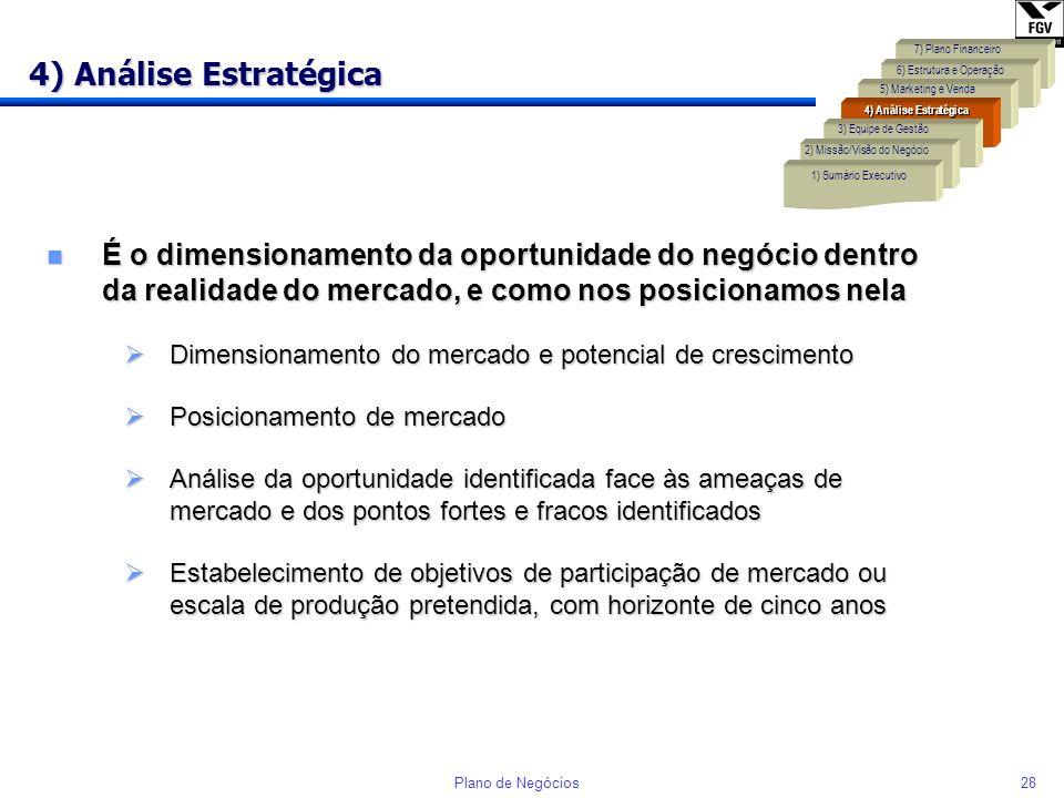 4) Análise Estratégica 7) Plano Financeiro. 6) Estrutura e Operação. 5) Marketing e Venda. 4) Análise Estratégica.