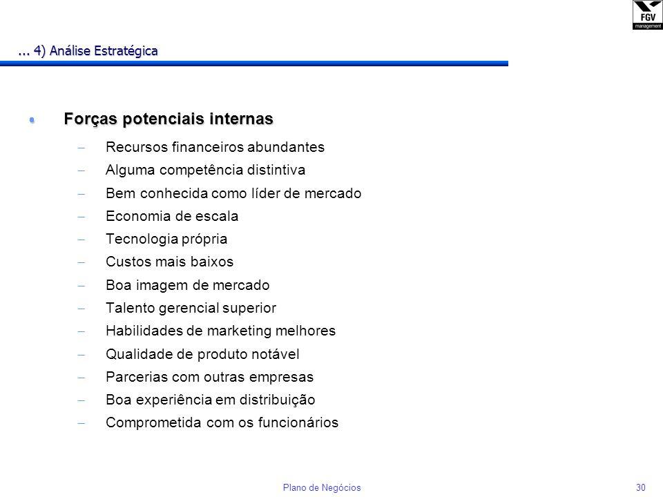 Forças potenciais internas