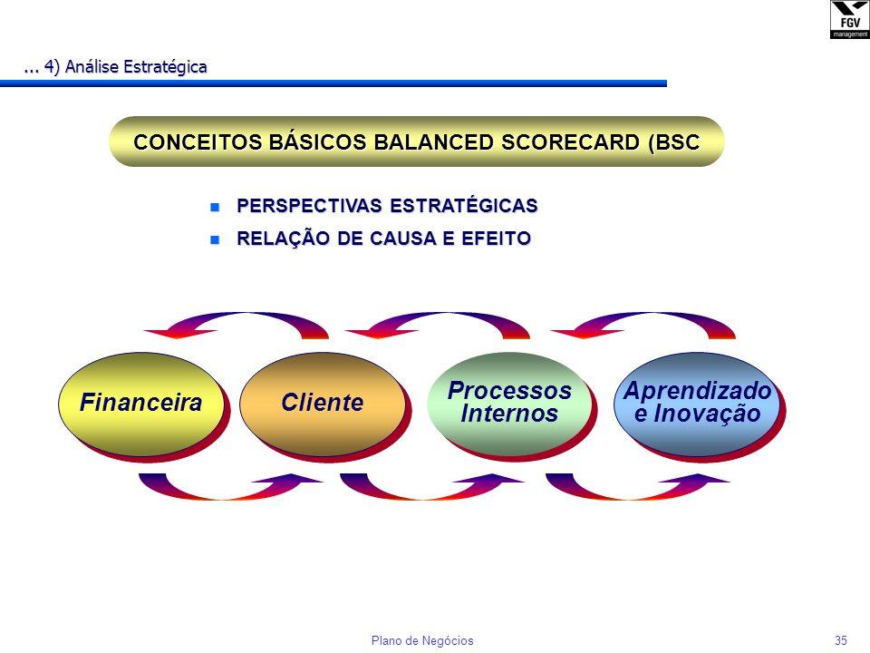 CONCEITOS BÁSICOS BALANCED SCORECARD (BSC