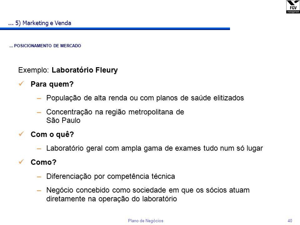 Exemplo: Laboratório Fleury Para quem
