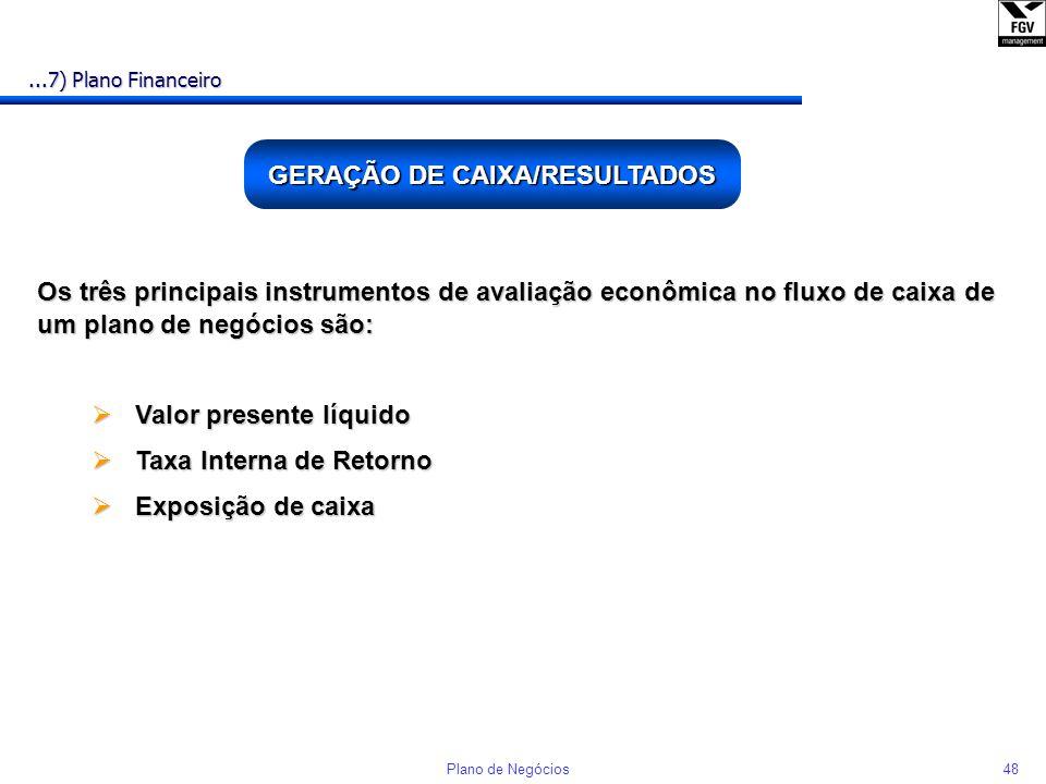 GERAÇÃO DE CAIXA/RESULTADOS