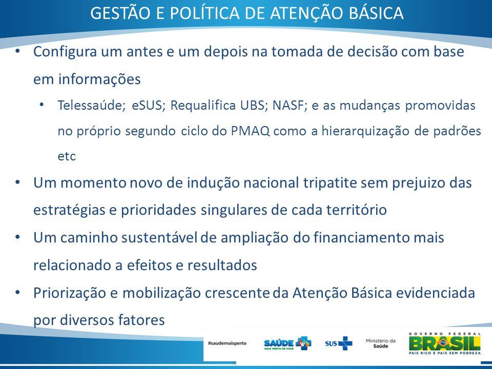 GESTÃO E POLÍTICA DE ATENÇÃO BÁSICA