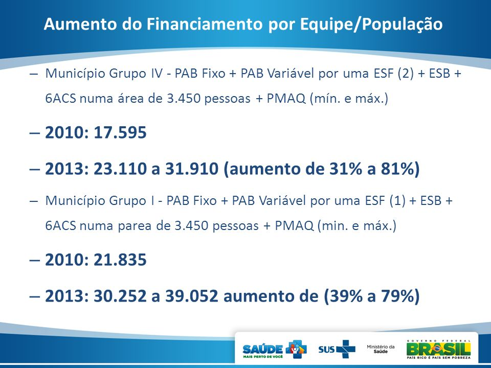 Aumento do Financiamento por Equipe/População